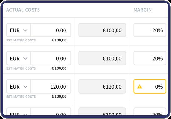 Reedge estimated prices vs actual costs